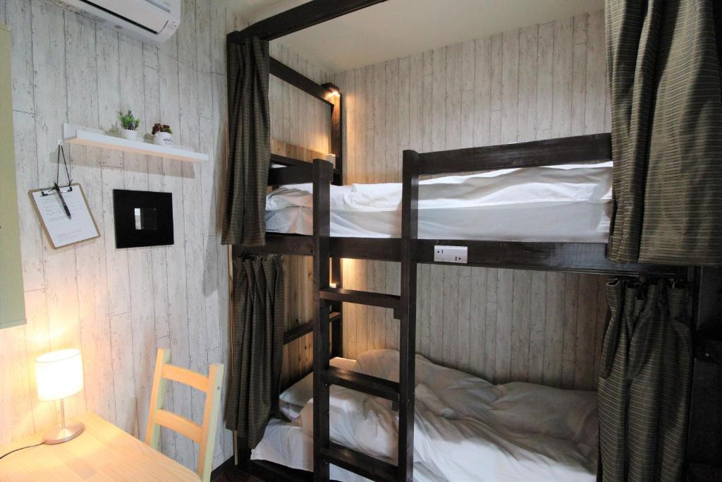 Laman Rasmi Nerarel Hostel Namba