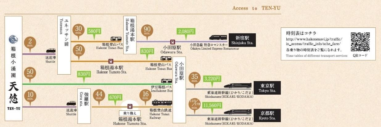 Access to Ten-yu.jpg