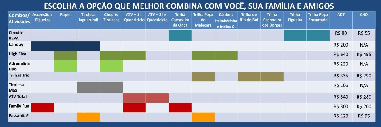 Tabela Combo valida.jpg