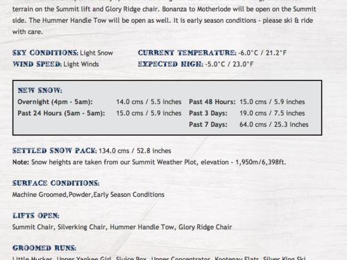 2014 Dec. 24 - Snow Update for Ski Fans.