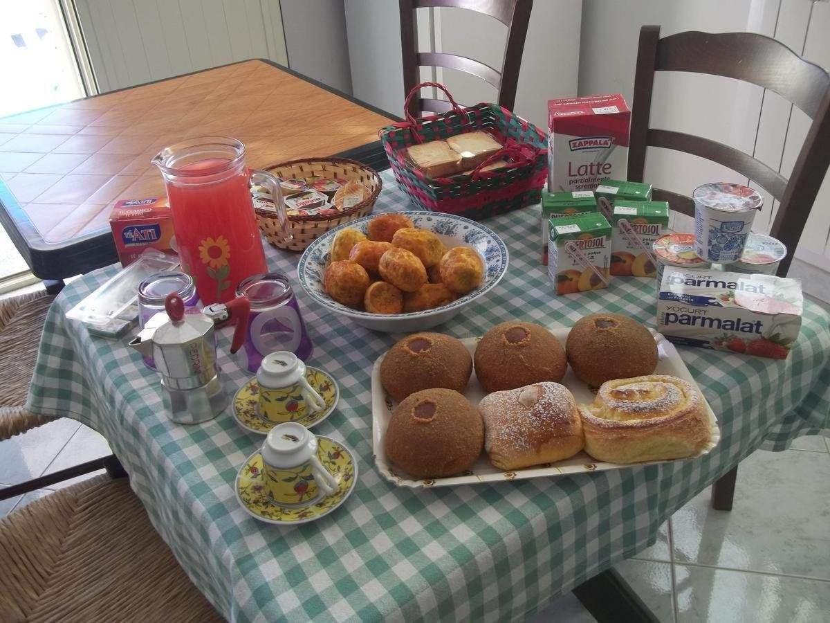 breakfast in bb